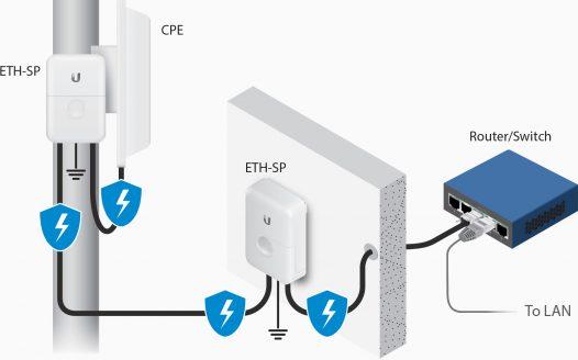 Protector contra sobretensiones PoE Ubiquiti ETH-SP-G2