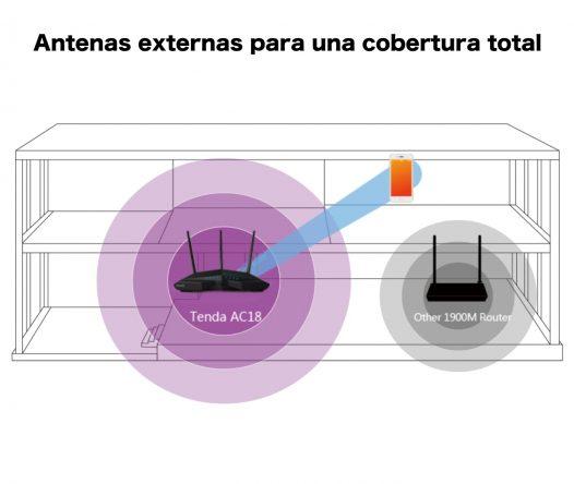 Router AC18 marca Tenda AC1900 Gigabit de Doble Banda